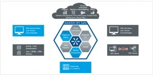 dataFEED OPC Server Siemens