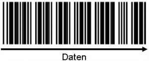 Barcode sinnbild