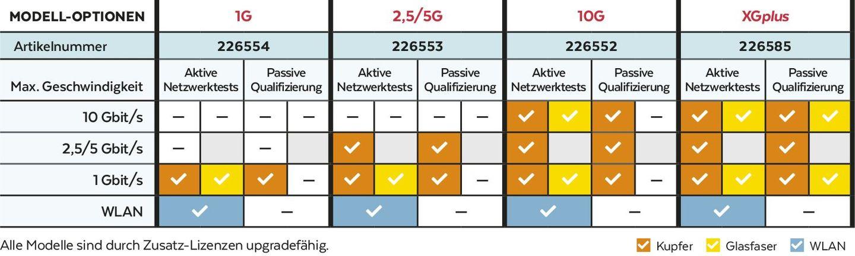 NetXpert XG Versionsvergleich
