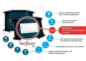 NetXpert XG plus